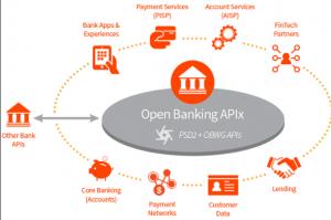 بانکداری باز-بخش دوم