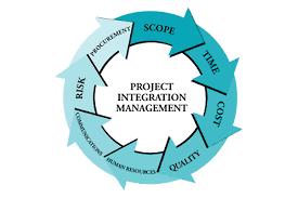 مشاوره مدیریت - فرآیندهای مدیریت یکپارچگی پروژه (بخش اول)