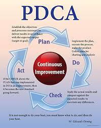 چرخه دمینگ (PDCA) چیست؟