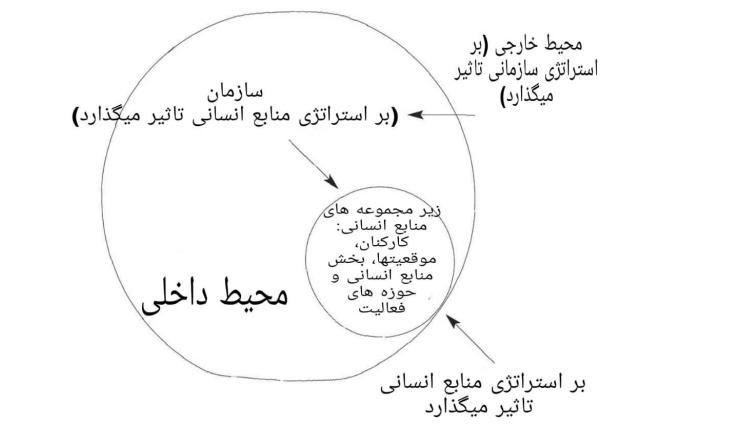 نمودار شماره 4